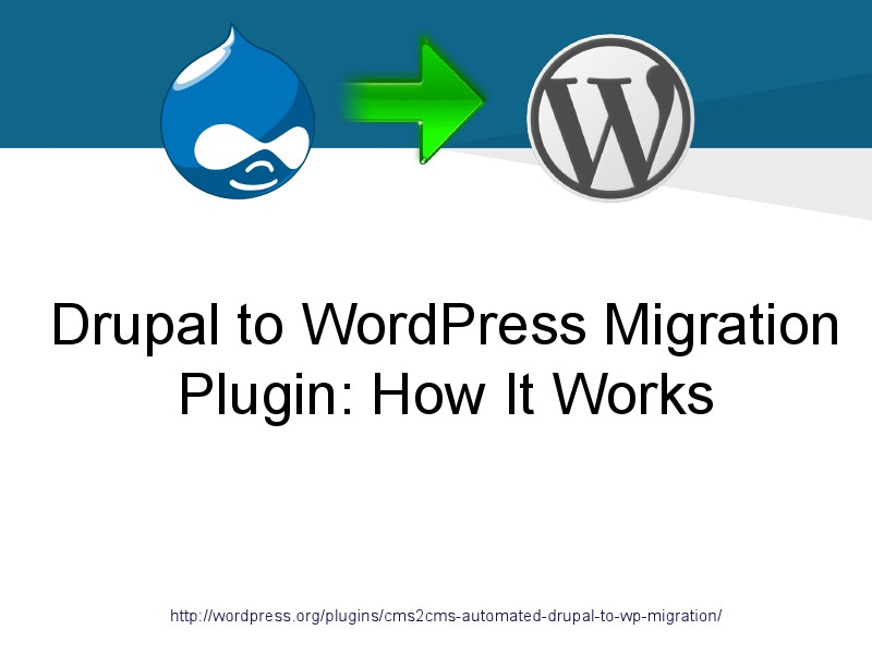 Drupal to WordPress Plugin