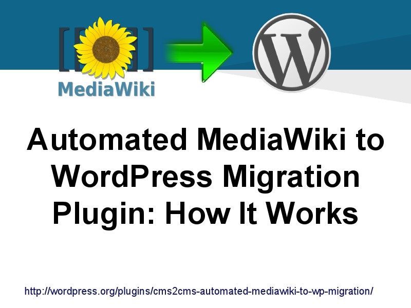MediaWiki to WordPress Plugin