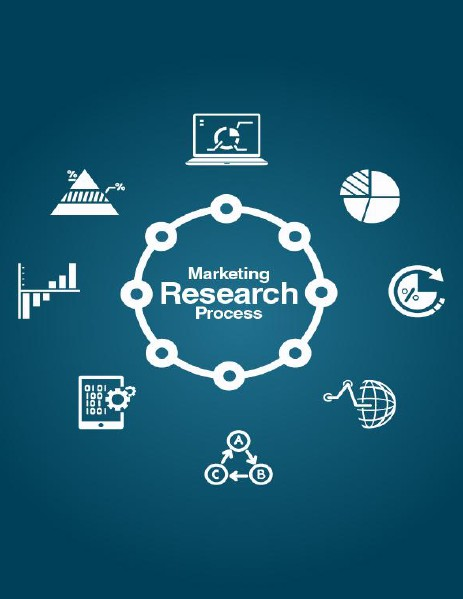 Research of a Market July, 2014