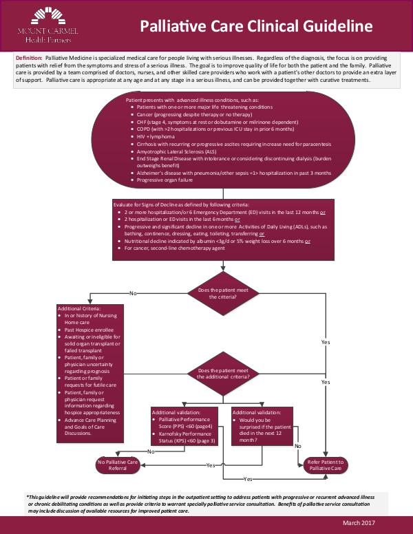 Mount Carmel Health Partners Clinical Guidelines Palliative Care