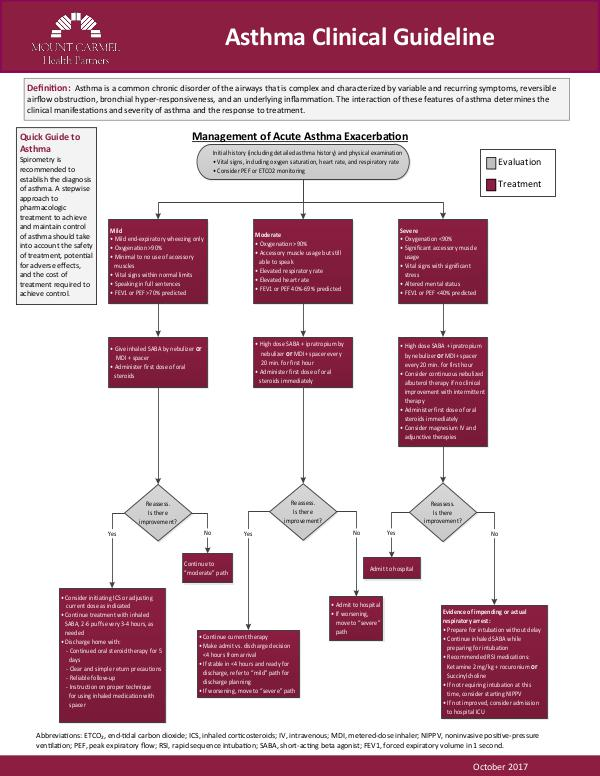 Mount Carmel Health Partners Asthma Clinical Guidelines
