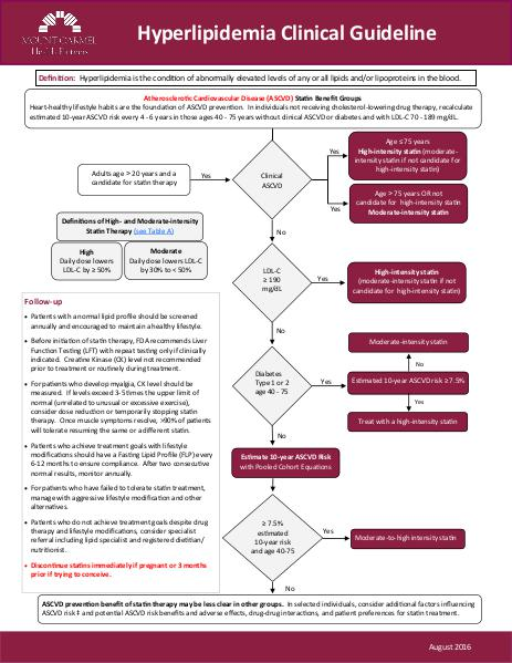 Mount Carmel Health Partners Hyperlipidemia Clinical Guidelines