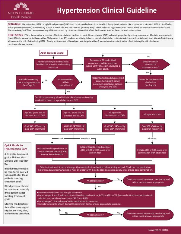Mount Carmel Health Partners Hypertension Clinical Guidelines