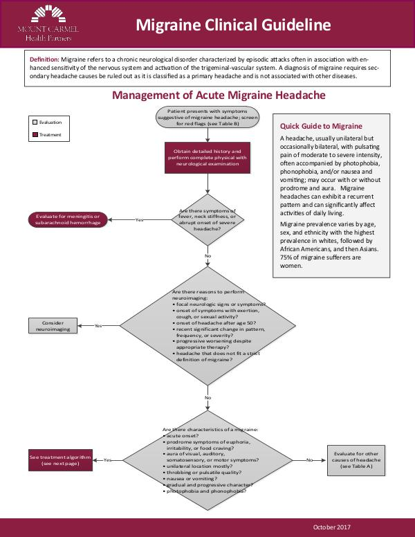 Mount Carmel Health Partners Migraine Clinical Guideline
