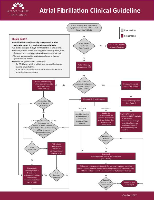 Mount Carmel Health Partners Clinical Guidelines Atrial Fibrillation