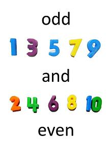 Maths in K3
