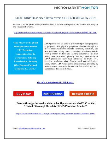 DINP Plasticizer - Global Market DINP Plasticizer - Global Market