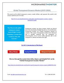 Transparent Ceramics - Global Market