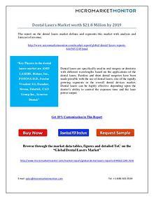 Dental Lasers Market - 2019