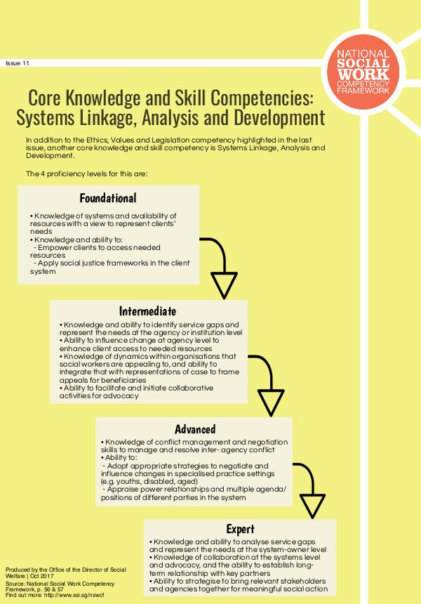 Issue 11:Systems Linkage, Analysis and Development