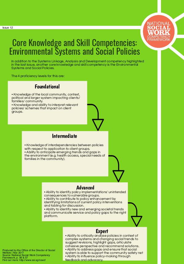 Issue 12:Environmental Systems and Social Policies