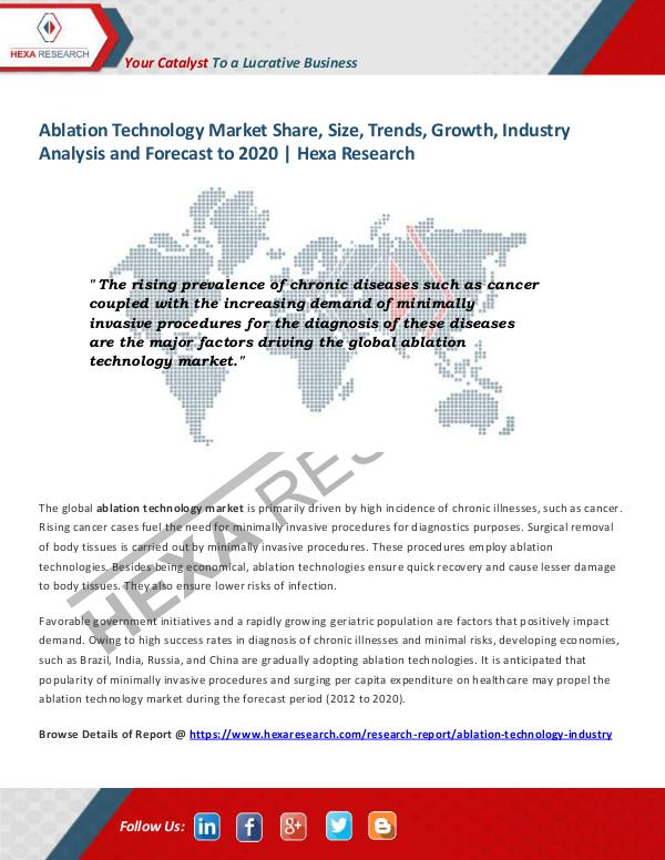 Ablation Technology Market Insights, 2020