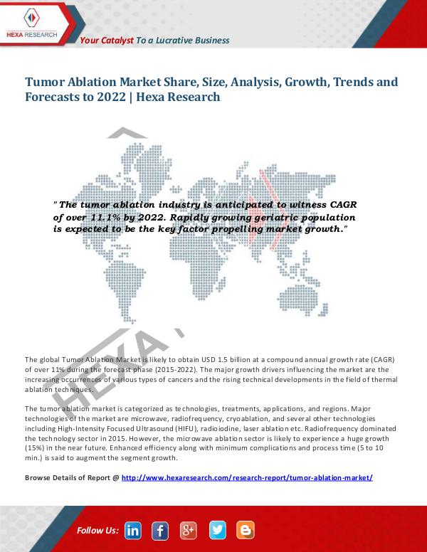 Healthcare Industry Tumor Ablation Market Insights,2022