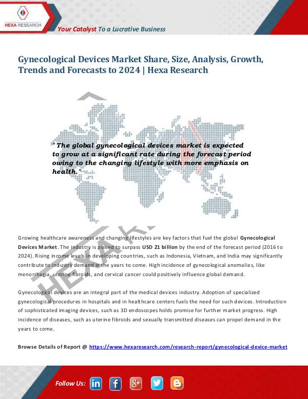 Healthcare Industry Gynecological Devices Market Trends, 2024