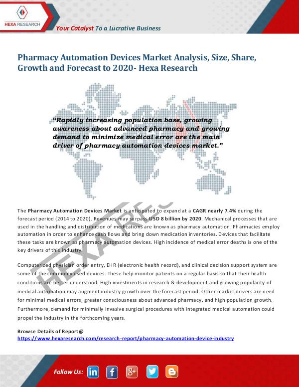 Healthcare Industry Pharmacy Automation Device Market Trends, 2020
