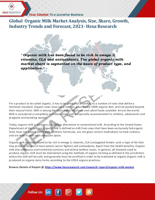 Food and Beverages Industry Report Organic Milk Market Insights, 2021