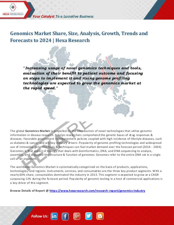 Healthcare Industry Genomics Market Share and Size, 2024