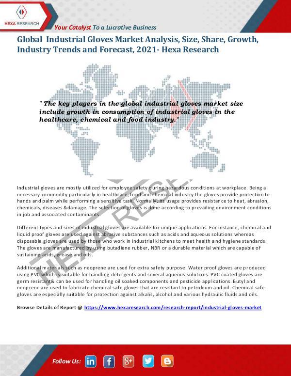 Industrial Gloves Market Growth, 2021