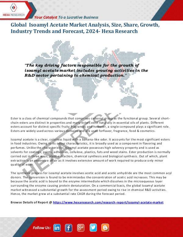 Isoamyl Acetate Market Research Report, 2024