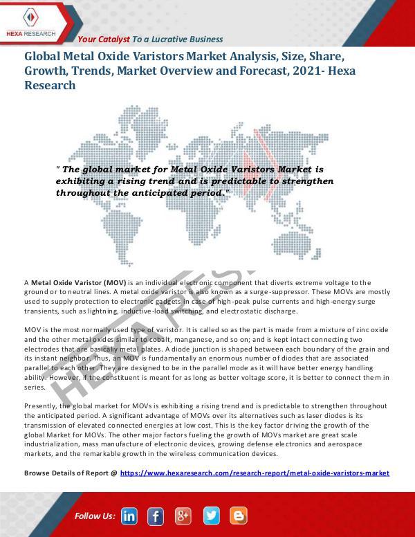 Metal Oxide Varistors Market Research, 2021