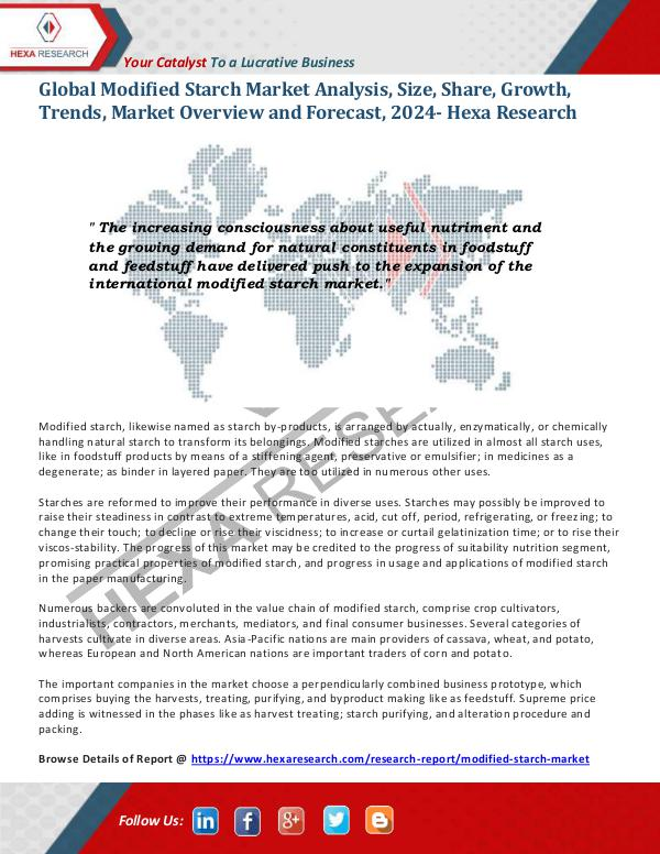 Modified Starch Market Research Report, 2024