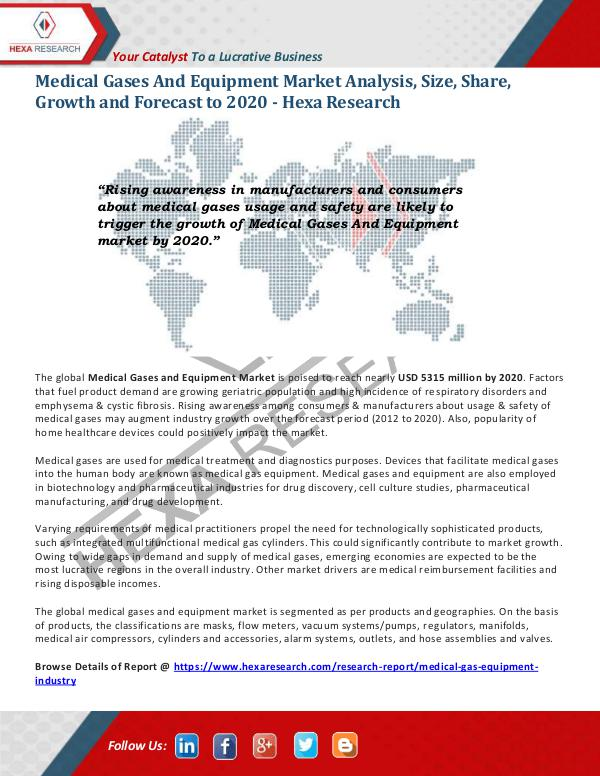 Healthcare Industry Medical Gases and Equipment Market Analysis, 2020