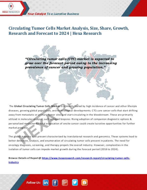 Healthcare Industry Circulating Tumor Cells Market Analysis 2024