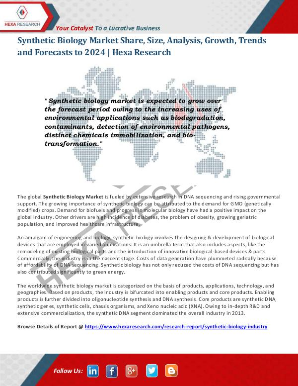 Healthcare Industry Synthetic Biology Market Research Report 2024