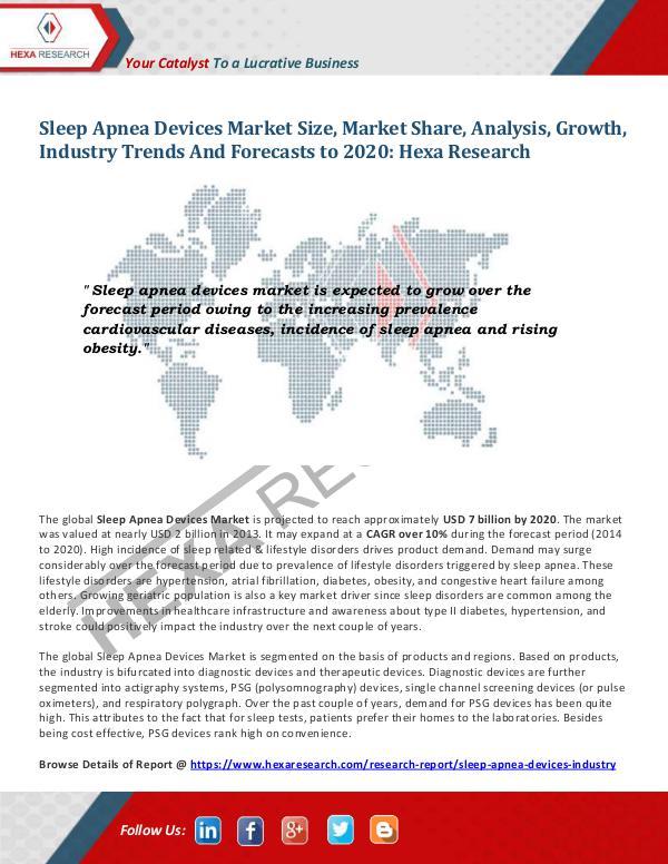 Healthcare Industry Sleep Apnea Devices Market Analysis 2020