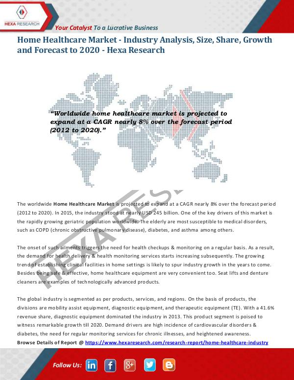 Healthcare Industry Home Healthcare Market Trends and Analysis 2020