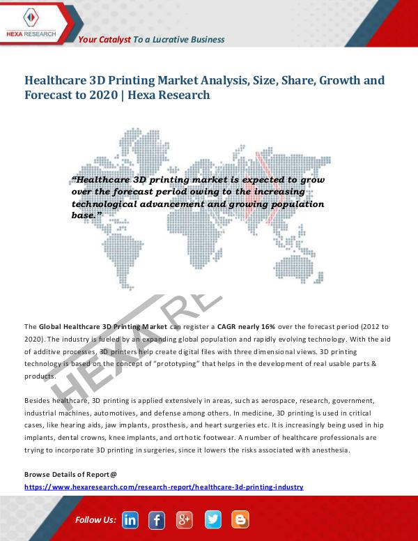 Healthcare Industry Healthcare 3D Printing Market Size and Share, 2020