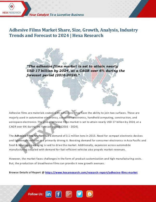 Adhesive Films Market Trends, 2024