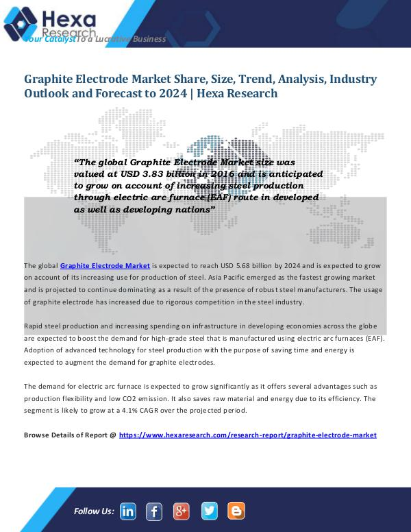 Advanced Materials Industry Graphite Electrode Market Trends 2024