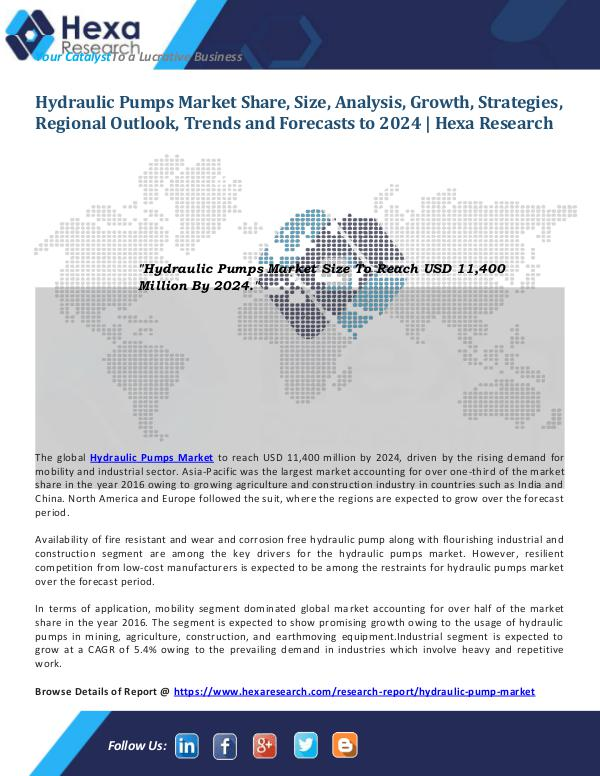 HVAC and Construction Industry Hydraulic Pump Market Overview and Trends 2024