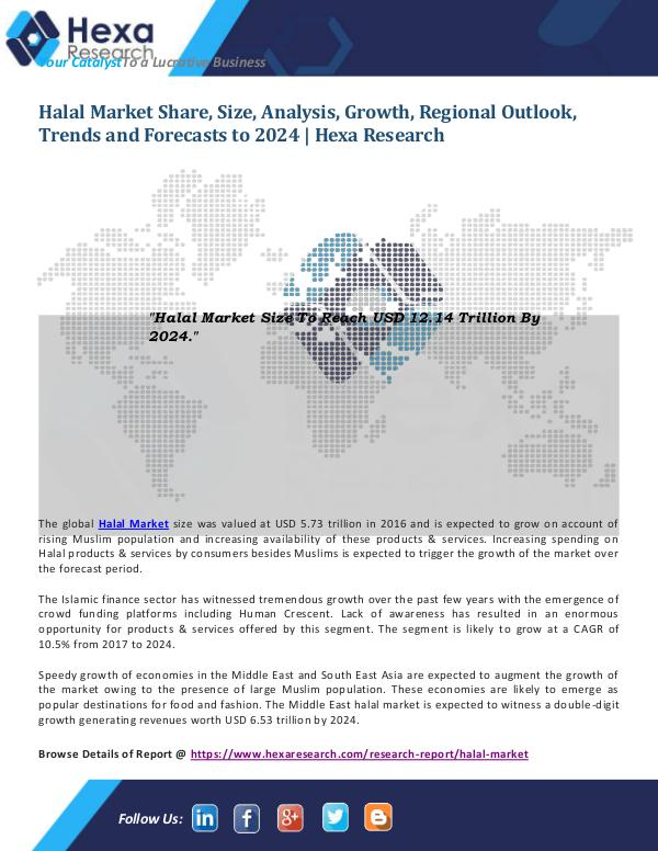 Halal Market Drivers and Growth 2024