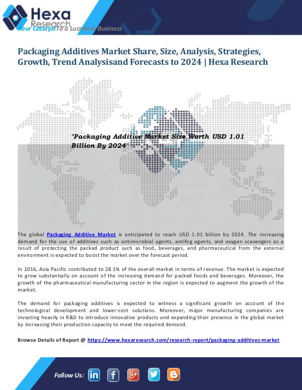 Advanced Materials Industry Packaging Additives Market Size 2024