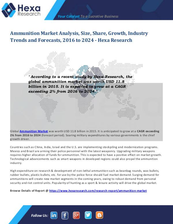 Advanced Materials Industry Global Ammunition Market Share 2024
