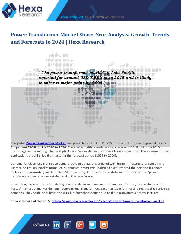 Power Transformer Market 2024