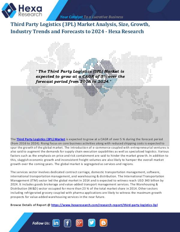 Technology Third Party Logistics (3PL) Market Size