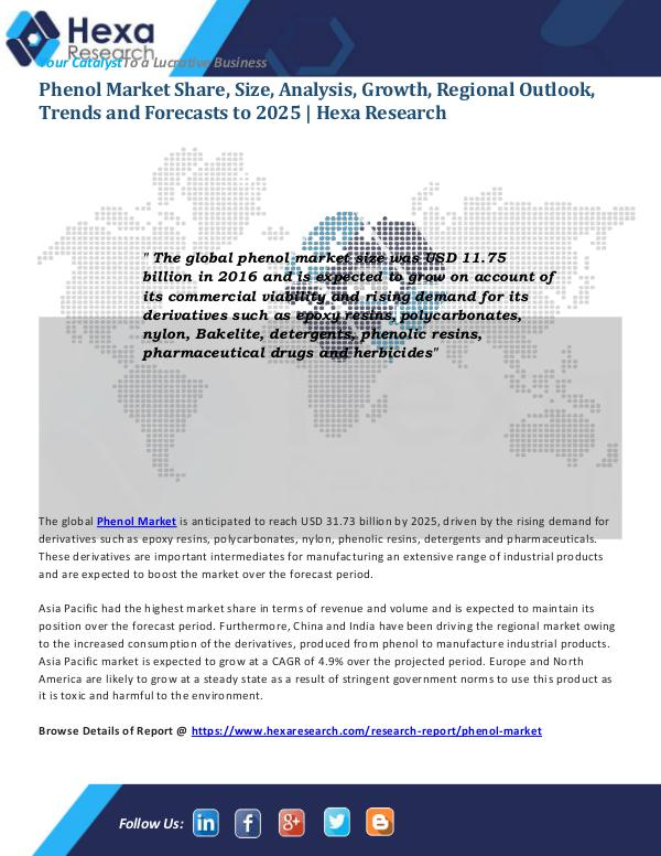 Phenol Market: Applications and Outlook