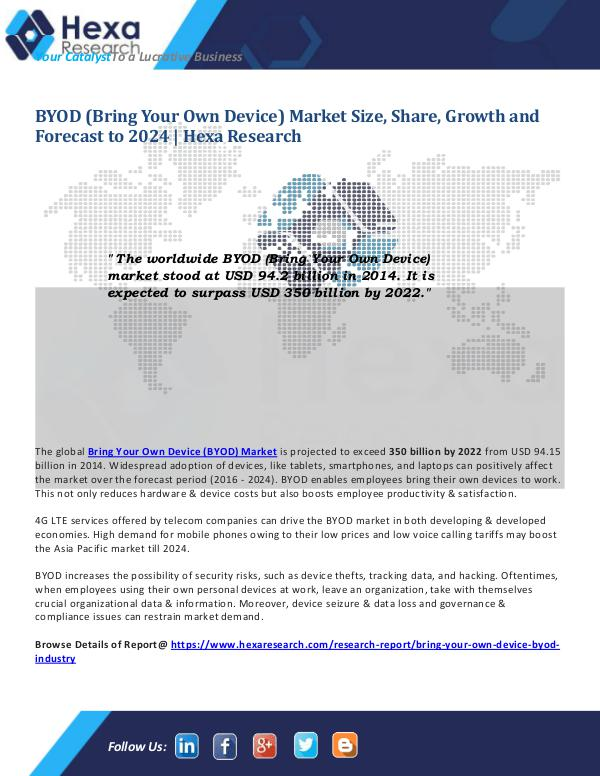 Technology BYOD Market Outlook