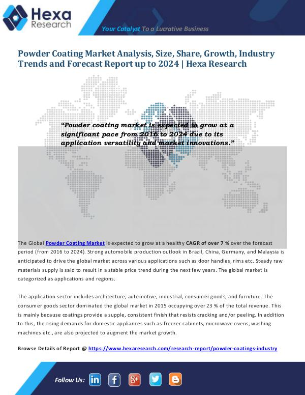 Chemical industry reports Powder Coating Market Applications