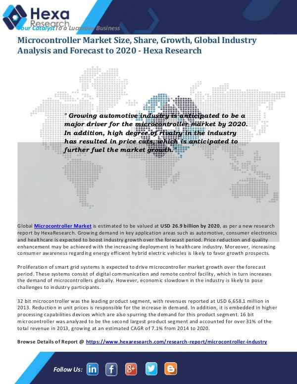 Microcontroller Market Trends and Analysis