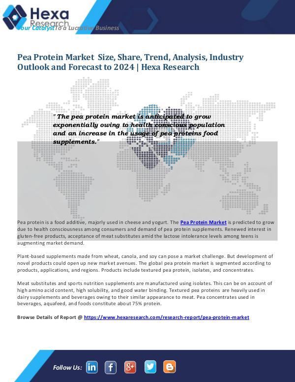 Pea Protein Market Trends