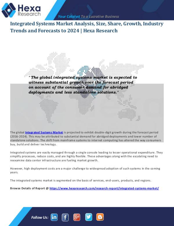 Integrated Systems Market Analysis