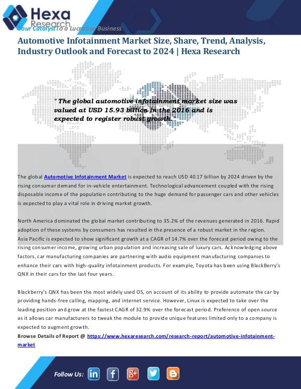Automotive Infotainment Market Share