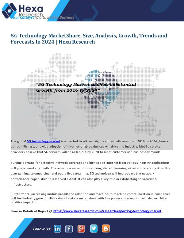Technology 5G Technology Industry