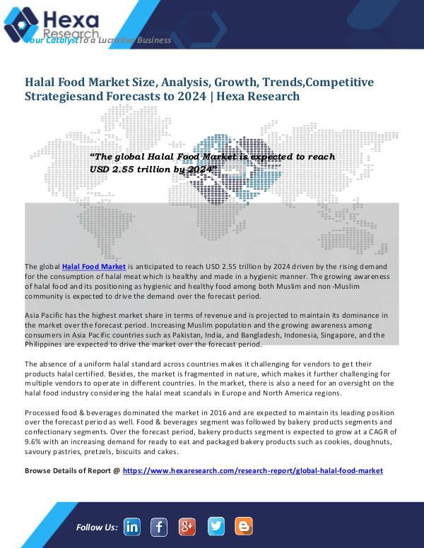 Halal Food Market Outlook