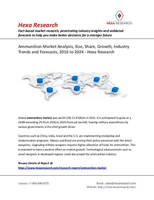 Ammunition Market Insights, 2016 to 2024