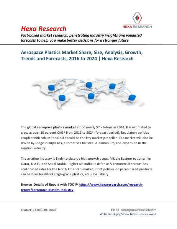 Chemical industry reports Aerospace Plastics Market Analysis, 2016 to 2024